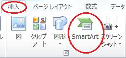 Smartartグラフィックの挿入